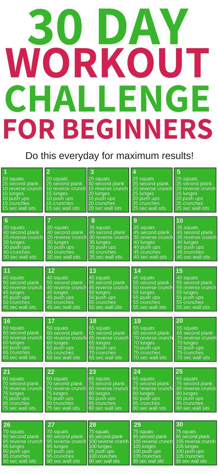 Diese 30-tägige Trainingsherausforderung für Anfänger ist DAS BESTE! Ich bin