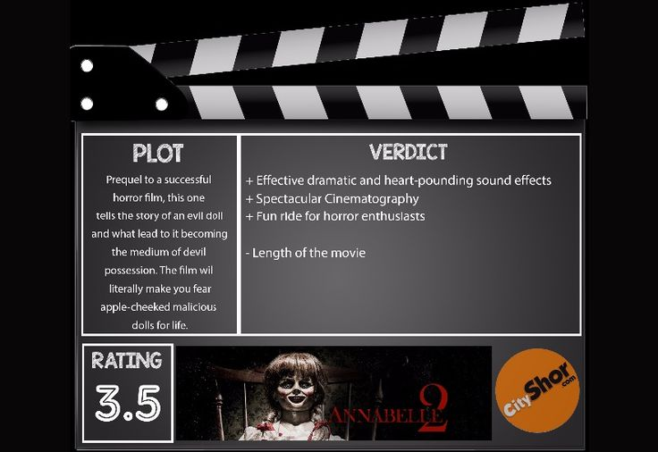 Movie Review : Annabelle: Creation http://bit.ly/2wgd0Kc  #MovieReview #Hollywood #Entertainment #AnnabelleCreation #CityShorBengaluru