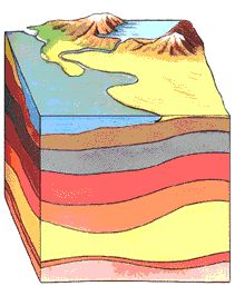 "Click on image, it moves.. Neat....Terrigenous sediments | ""Sedimentary rock""Source: Garrison, Tom, Oceanography: A Invitation to marine Science, 4th Edition/Orange Coast College/ University of California/ Publisher: Brooks/Cole/Wadsworth Group/2002"