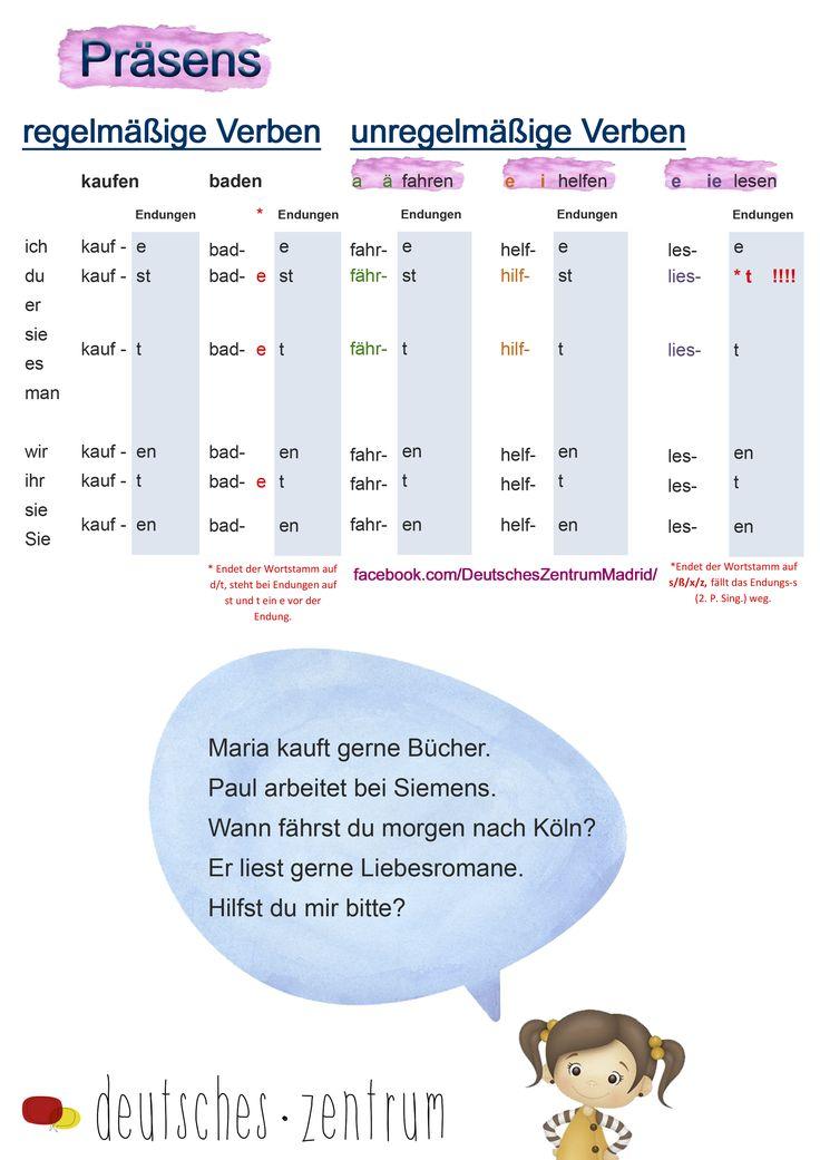 Präsens Deutsch Wortschatz Grammatik German DAF Alemán Vocabulario