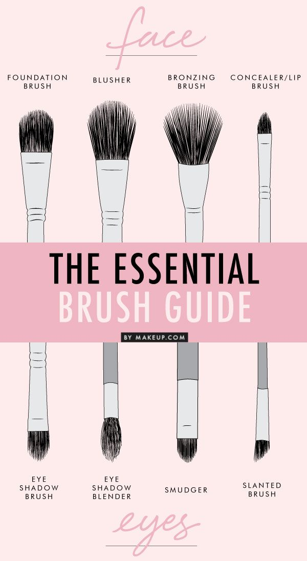 The list of makeup brushes you need