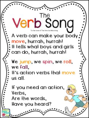 Best 25+ Teaching verbs ideas on Pinterest Verb chart, Adjective - active verbs resume