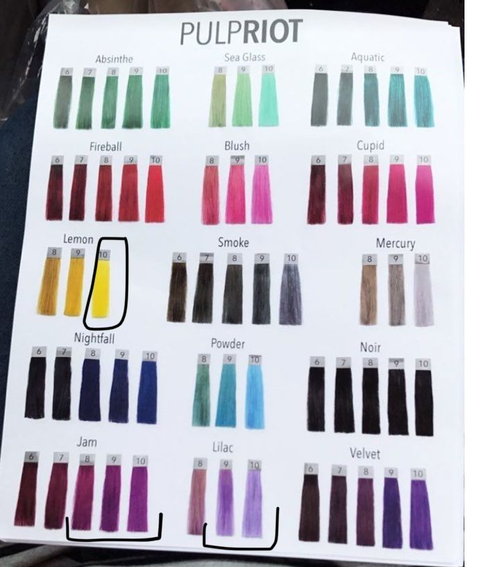 Pulp Riot Hair Swatches Color Tips