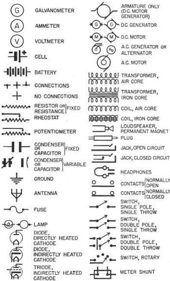 26 best Logo images on Pinterest Electrical symbols
