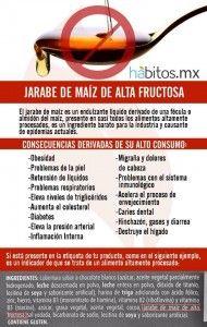 Jarabe de Maíz ¿qué es? y ¿por qué tan malo? | Hábitos Health Coaching
