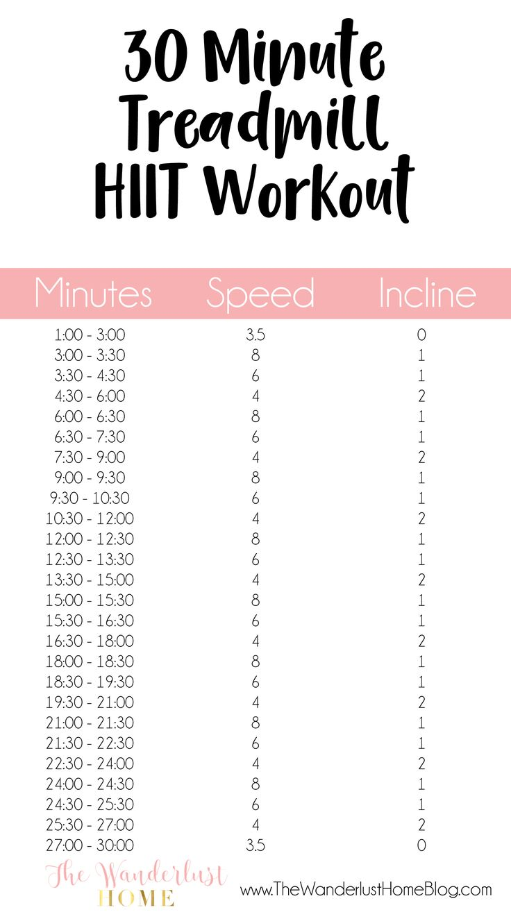 My Favourite 30 minute Treadmill HIIT Workout | HIIT ...