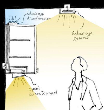 L'aménagement d'une cuisine vous intrigue ? Implantation des éléments, éclairage... Nicolas Sallavuard, épaulé par son agence d'architecture Studio d'archi, vous explique comment aménager une cuisine dans les règles de l'art.
