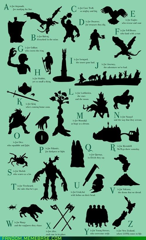 ABC of Lord of the Rings. This is how I will teach my children the alphabet.