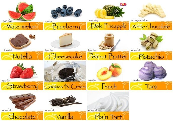 Frozen Yogurt Flavors List | www.imgkid.com - The Image ...