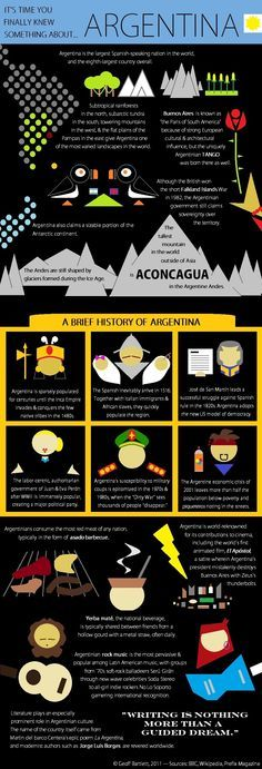 #Infograhic that illustrates the history of Argentina, its culture and traditions, its geography, education and its people. #Argentina