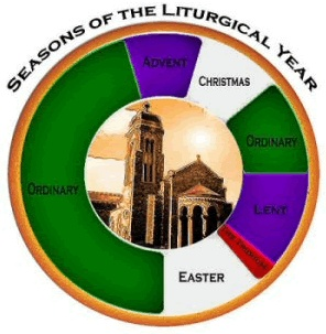 "Kathleen Wellman looks at the Liturgical Calendar and asks, ""What is so ordinary about Ordinary Time?"" Read this and find out!"