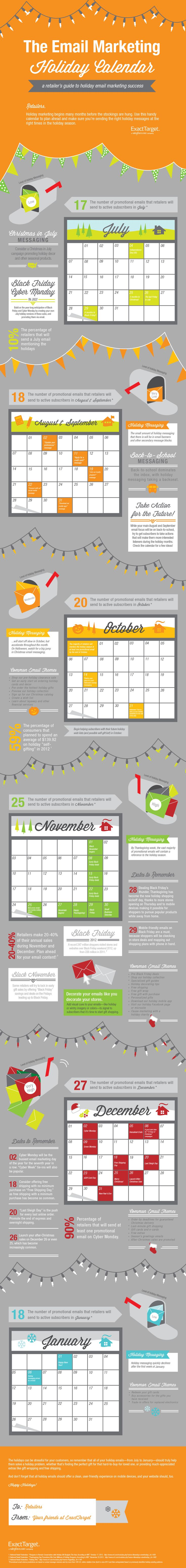 If you are a retailer who is planning a holiday email marketing campaign, this infographic can help. It lays out an optimal marketing schedule and calendar.