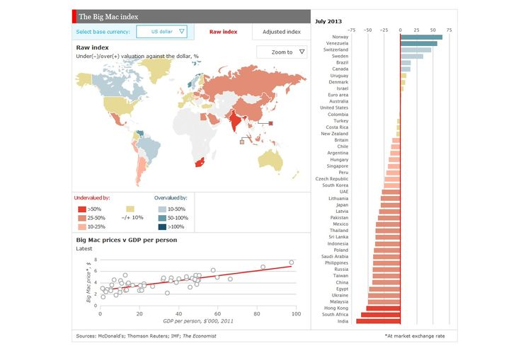 """2013 Big Mac index 