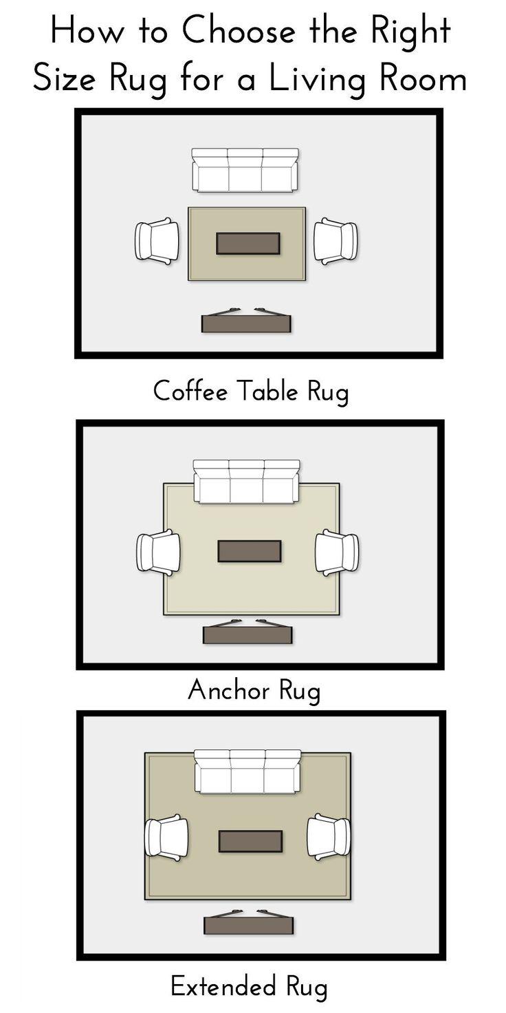 273 best Rugs & Doormats images on Pinterest   Designer rugs, Area ...