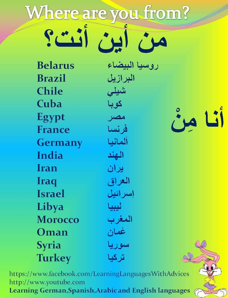 Where are you from? / Nice chart for children to learn countries