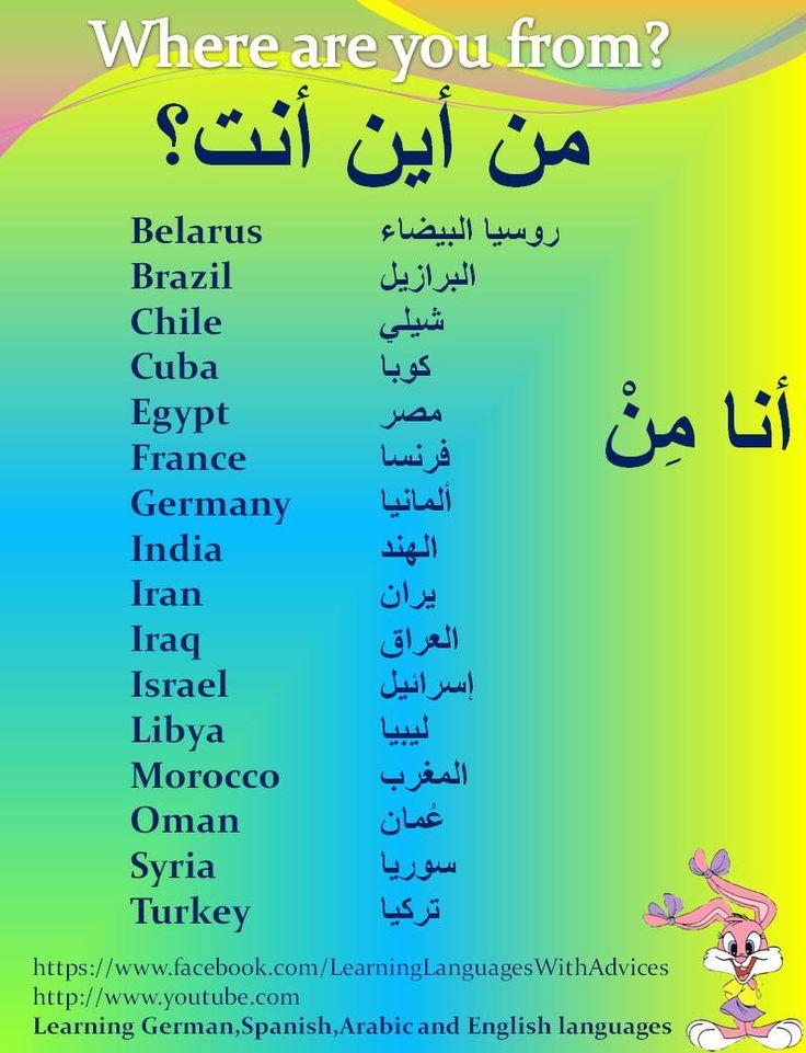 Arabic Intensive Language Programs - StudyAbroad.com
