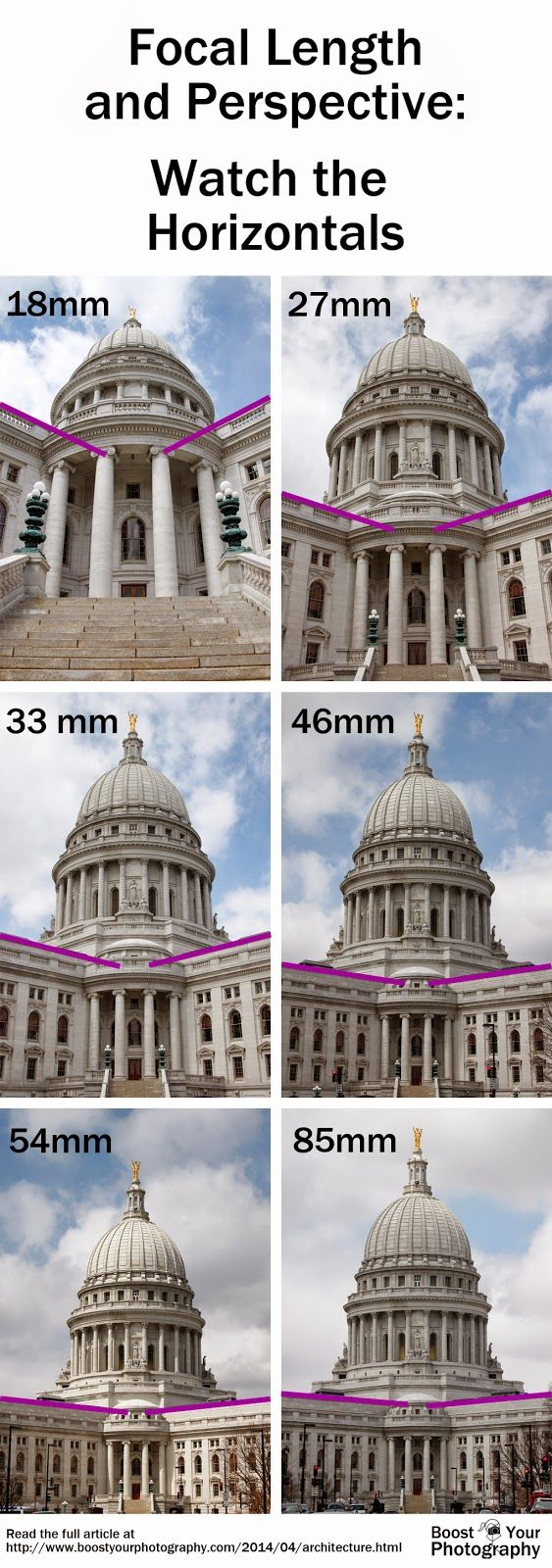 Focal Length and Perspective: watch the horizontals. From Photographing Architecture: watch your lines | Boost Your Photography