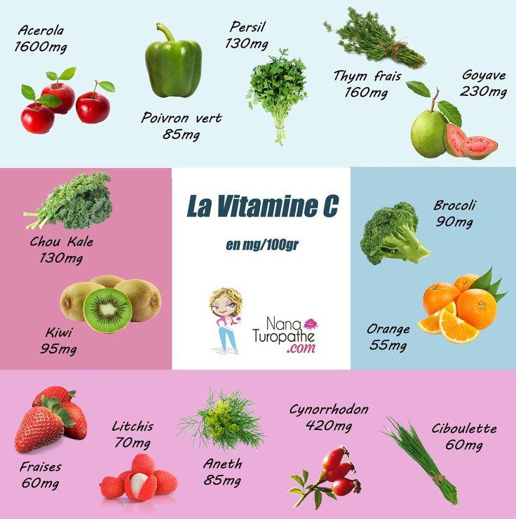 17 meilleures id es propos de aliments riches en vitamine d sur pinterest vitamines. Black Bedroom Furniture Sets. Home Design Ideas
