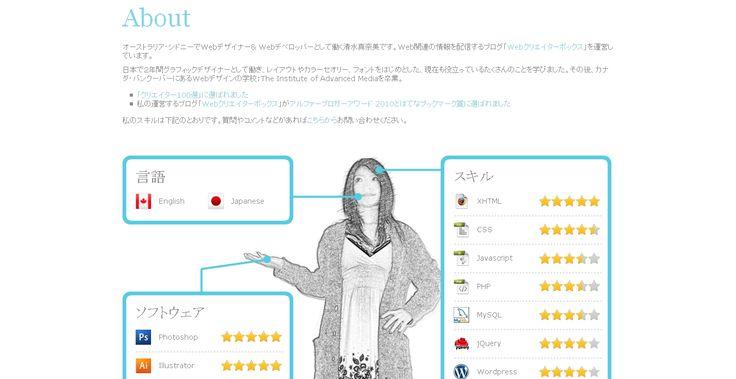 ポートフォリオ Google 検索 ポートフォリオ Web デザイン 自己紹介 Webデザイナー