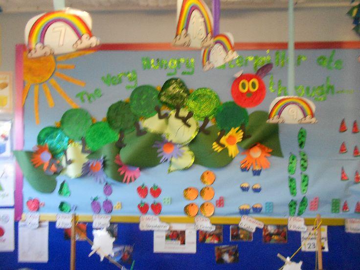Hungry Caterpillar maths classroom display photo - Photo gallery - SparkleBox