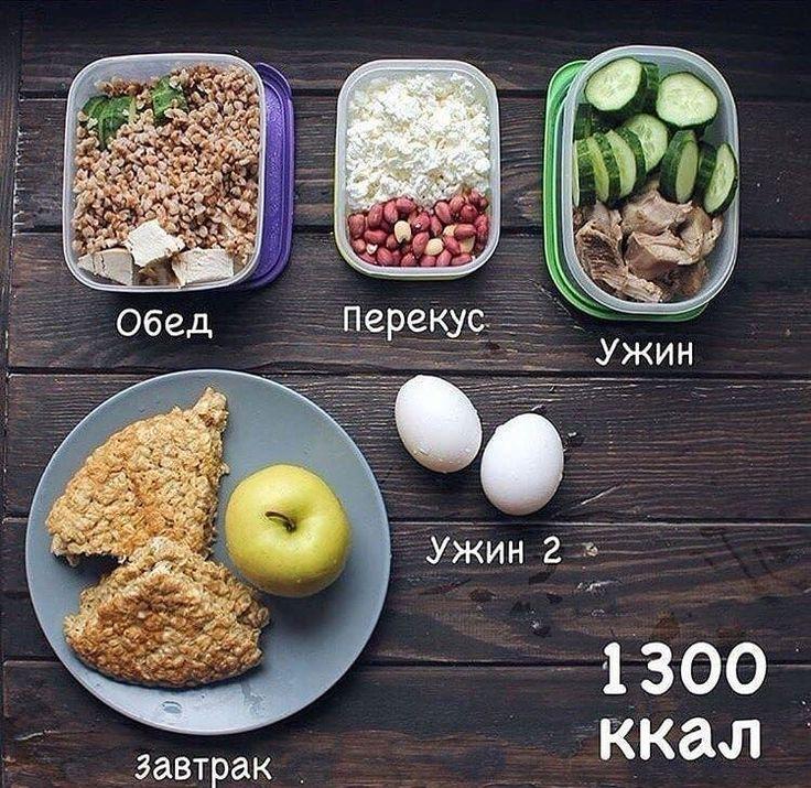 Правильное Меню При Похудении.