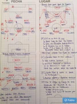Barça-Real : les notes tactiques de Zidane dévoilées