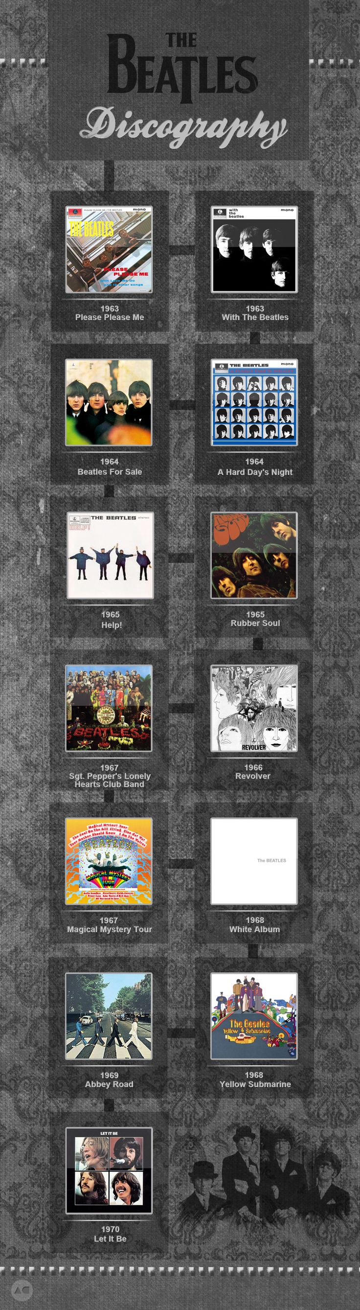 best 25 pop rock bands ideas on pinterest rock bands rock