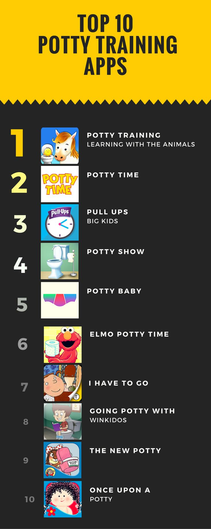 Those of you who aren't currently potty training a child might not look upon this list with the same glee as the parents of a three-year-old boy who refuses to pee anywhere except in his diaper or off the back deck. Um, not that I've been there... but if