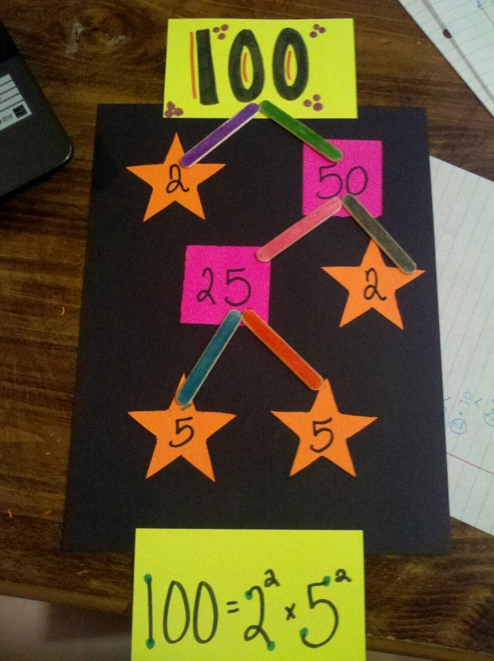 Factor Tree! I made this when I was teaching prime factorization to 6th graders. The stars are prime numbers and the squares are composite numbers, which can be broken down again. The kids enjoyed making their own factor trees.