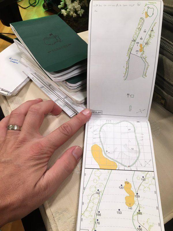 11 best go to caddie yardage books images on pinterest golf masters yardage book solutioingenieria Gallery