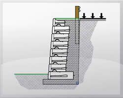 ❧ Large Blocks for Gravity Retaining Walls