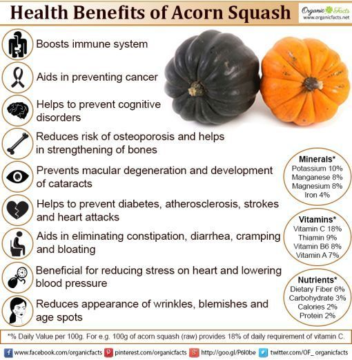Acorn Squash is a great source of vitamin C, which is one of the best ways to boost your immune system.