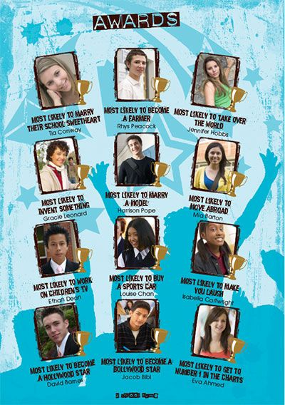 Yearbook awards ideas - Most likely to... - Great Ways to Build Your School Yearbook