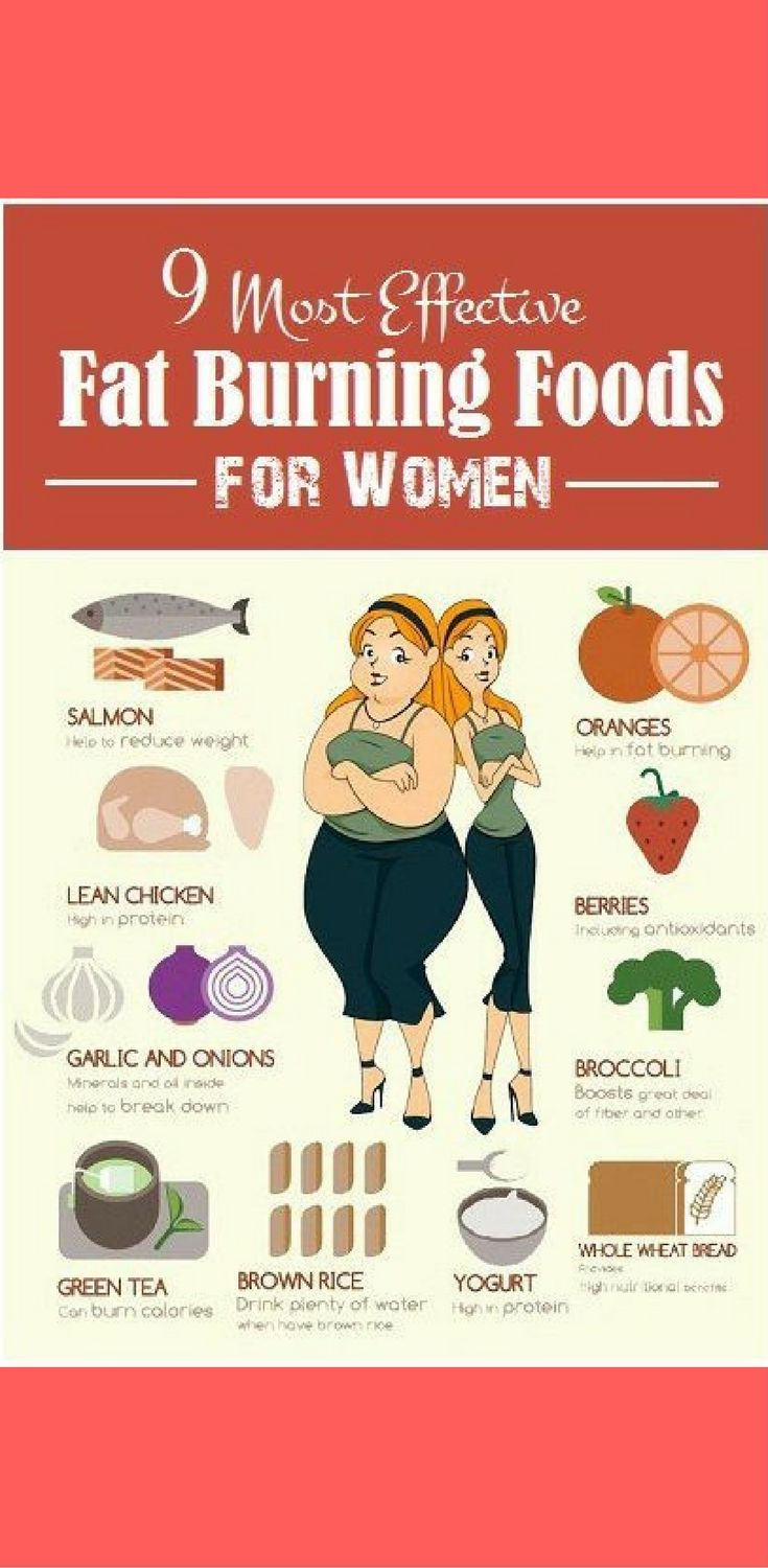Pin On Foods Nutrition