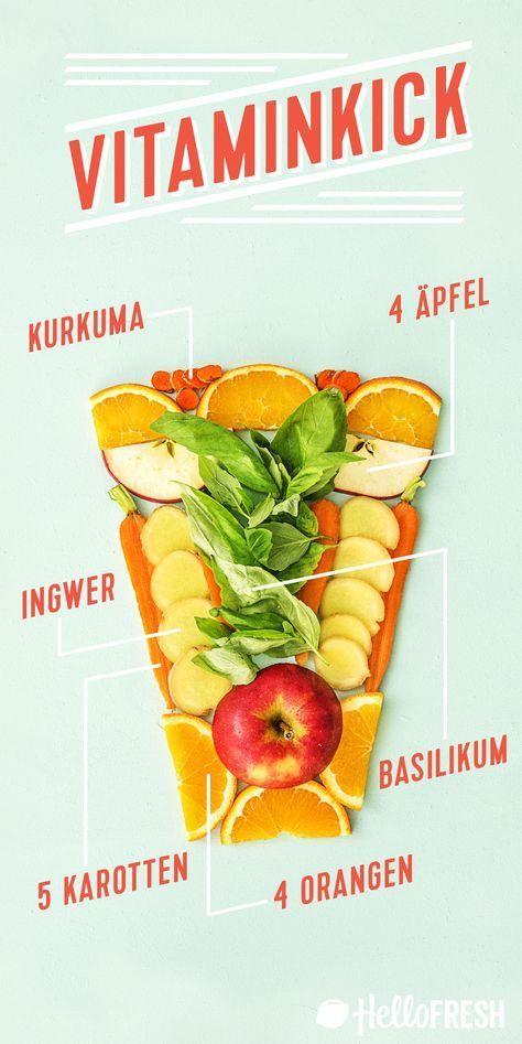 Alles, was Sie über eine Saftkur wissen müssen   – Smoothies – Gesundheit zum Trinken!