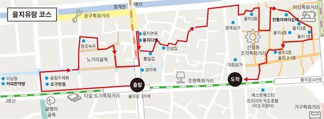한국일보 : 을지로 골목길, 추억의 보물창고