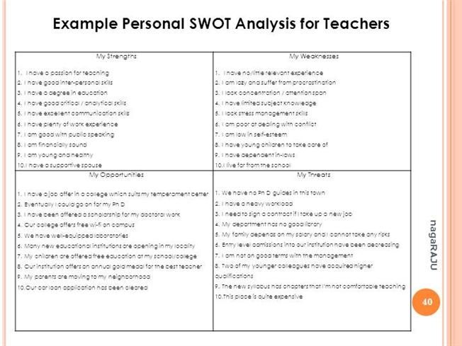 Pay to write swot