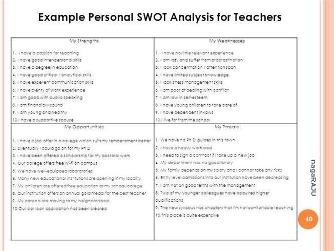 Personal Swot For Teachers Swot Analysis Template Teacher Swot Analysis