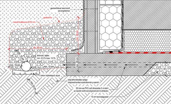 El a vizekkel! -  - energiahatékony családi házak tervezése és kivitelezése, építész iroda - é z s é