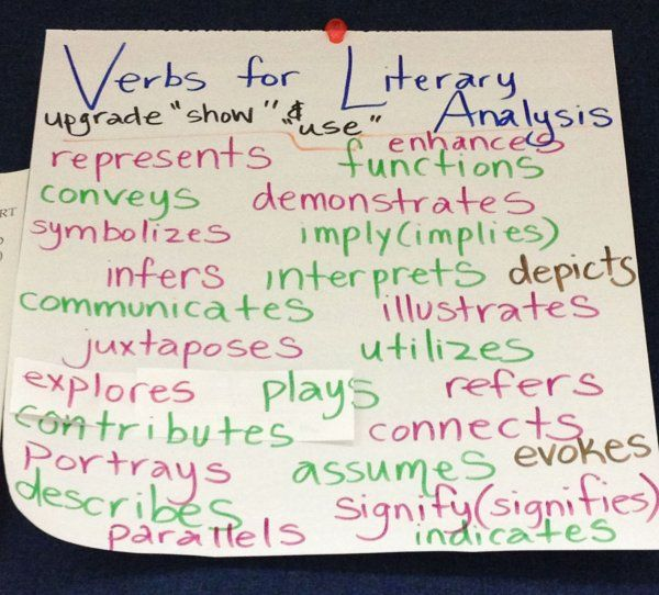 "Poster paper with ""Verbs for Literary Analysis"" written on top and a list of verbs below"