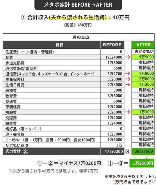 えま の 家計 簿 えまの家計簿~特別費管理シートの書き方~|えまの家計簿