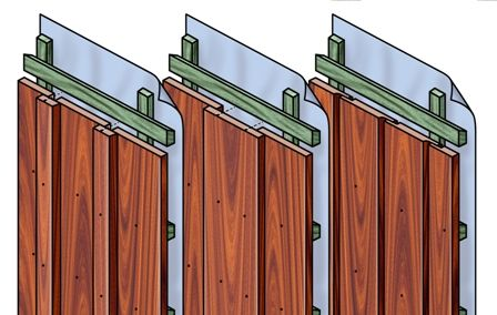 Massief houten gevelbekleding: keuze profilering en afmetingen - SBRCURnet