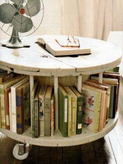 Econotas.com: 10 Ideas Más para Reciclar Carretes de Madera, Ideas para Fabricar Muebles Reciclados