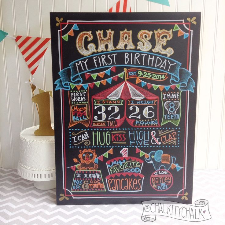 Carnival Birthday Chalkboard Sign- first birthday chalkboard, first birthday stats sign, circus birthday decoration, birthday photo prop by ChalkityChalk on Etsy https://www.etsy.com/listing/223895401/carnival-birthday-chalkboard-sign-first