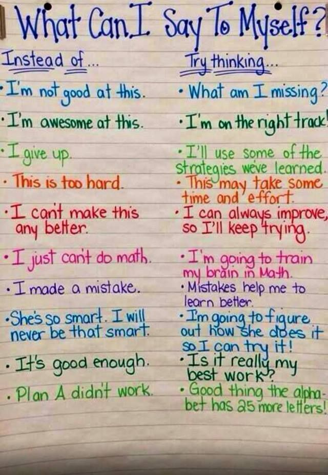 When I bring up the importance of self-talk with my students, they look at me like I'm crazy.  But I continue to harp on it throughout the year, making charts like this.  It kills me when students quit the minute something gets hard.  Kids need to know how to TALK themselves through difficulties.