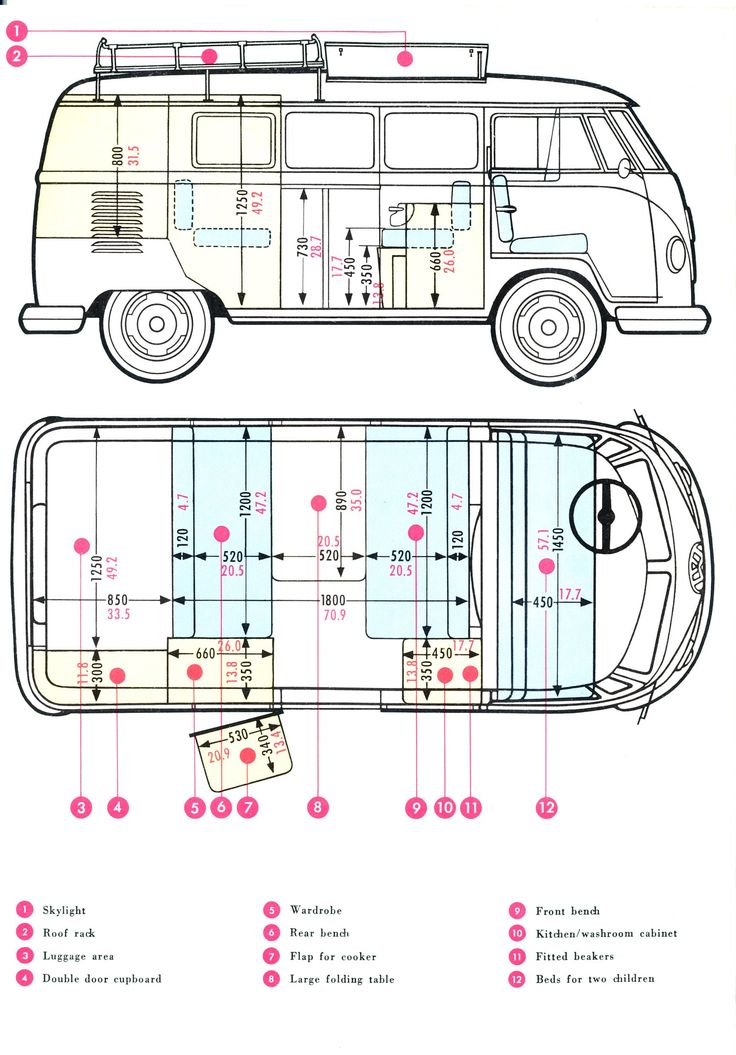 kombi dimensions google search vw art vw bus volkswagen volkswagen bus. Black Bedroom Furniture Sets. Home Design Ideas