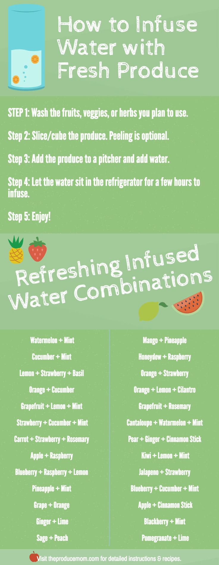 Infused water is a great way to encourage kids to try new produce items!