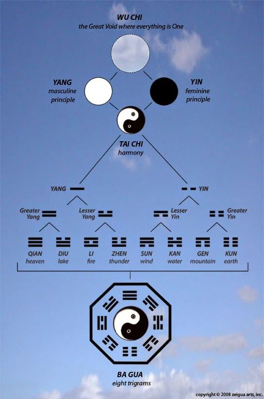 Difference between Taoism and Zen