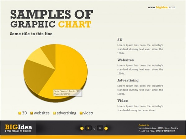 BIGIdea - great pie chart