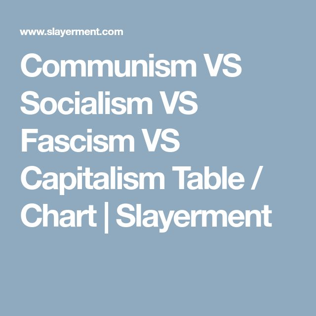 Communism VS Socialism VS Fascism VS Capitalism Table / Chart | Slayerment
